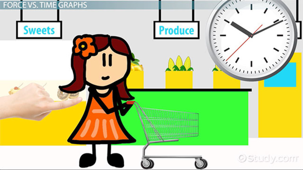 Graph clipart research finding Study Force Distance Lesson vs