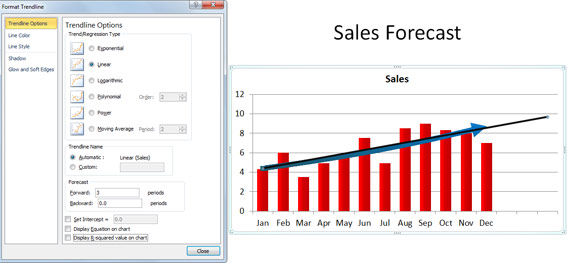 Graph clipart sales forecasting In Chart that slide and