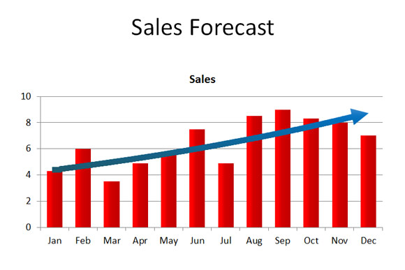 Graph clipart sales forecasting Trends PowerPoint Create that Chart