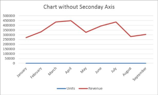 Graph clipart secondary data Relative Excel Using in the