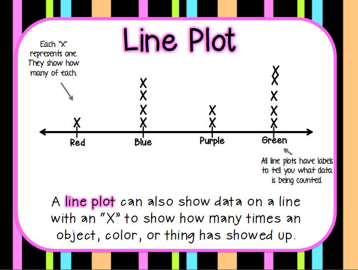 Graph clipart statistics math About and more 148 this