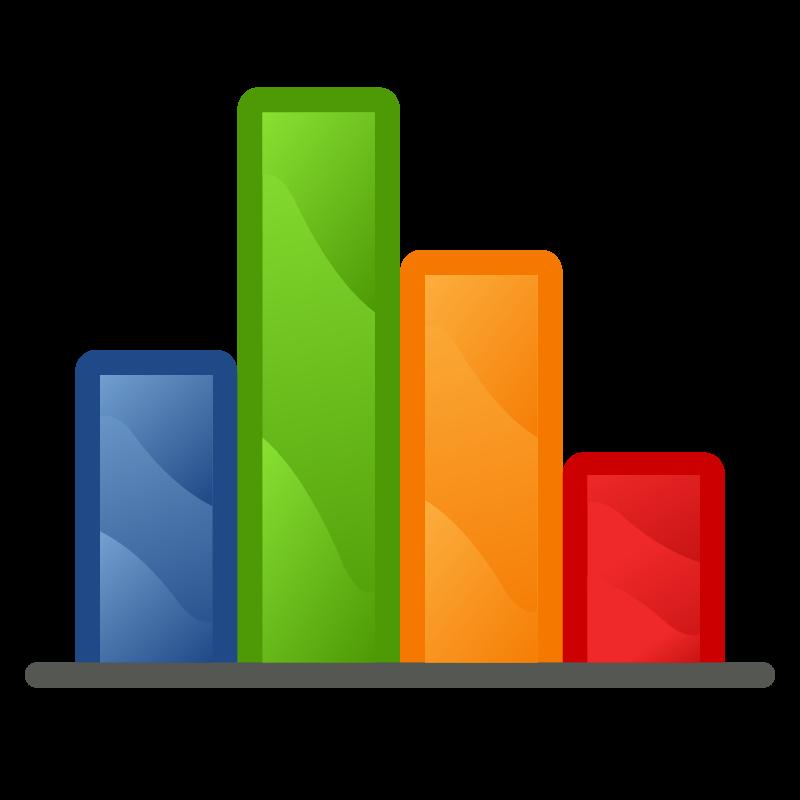 Chart clipart bar graph Grade 4th 11 Lessons 20