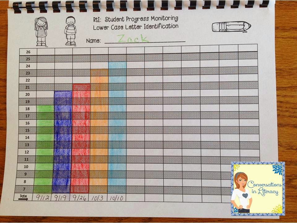 Graph clipart student data Student progress & and Binder