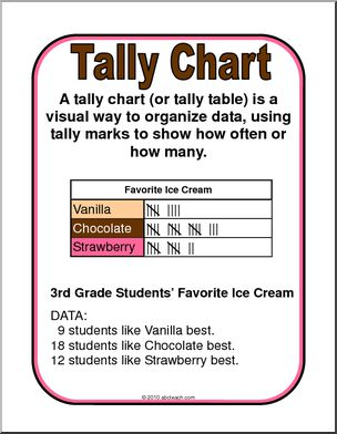 Graph clipart tally chart Graph Posters & Tally Format