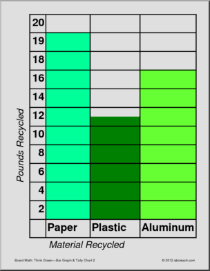 Graph clipart tally chart Think & Tally Tally Green