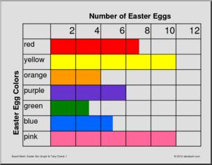 Graph clipart tally chart Bar Easter Bar Graph preview