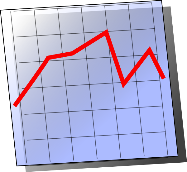 Graph clipart decline As: clip Chart com this
