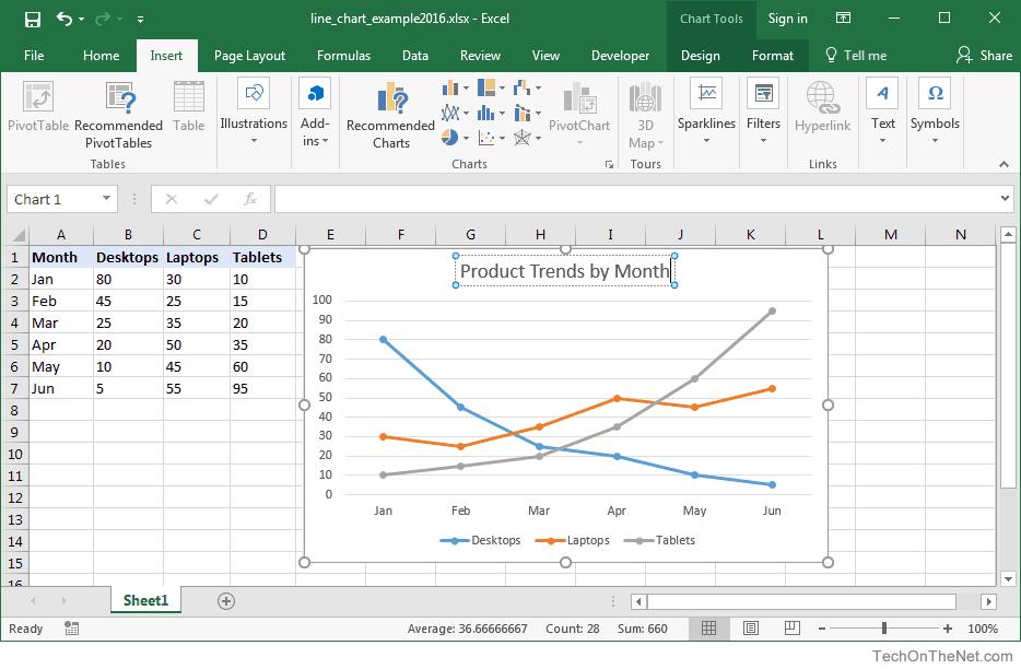 Graph clipart tutorial Your Line Chart line 2016: