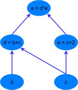 Graph clipart tutorial Python Tutorial Build a Neural