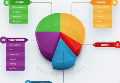 Graph clipart tutorial 3D Chart Design in Adobe