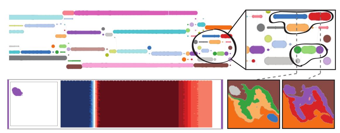 Graph clipart visualization Behaviors of Visualization Analysis Visual