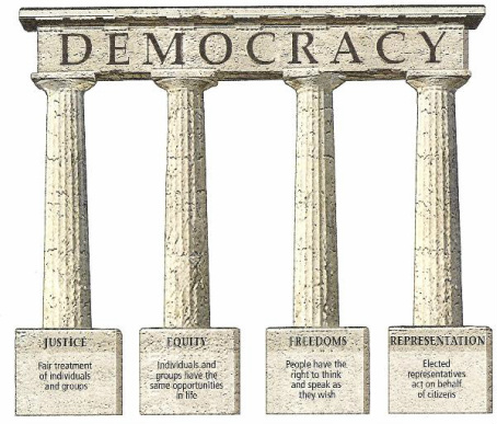 Greece clipart greek democracy To ATHENS the {Welcome DIRECT