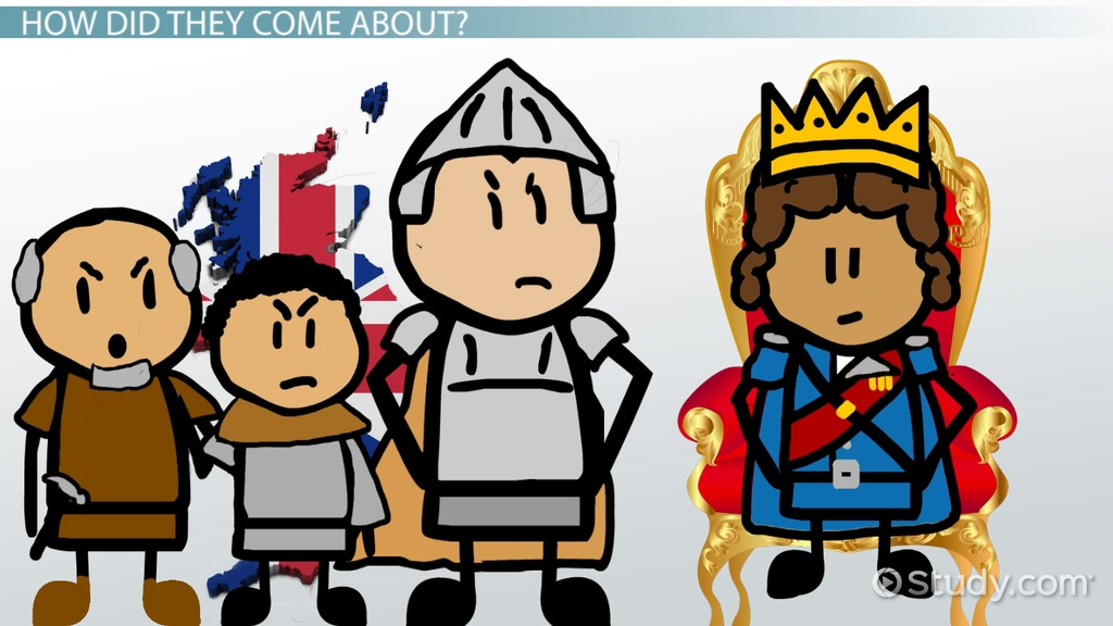 Greece clipart monarchy Video &  Monarchy: Limited