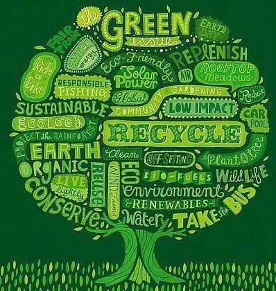 Green Day clipart healthy environment Earth Day Pinterest 42 on