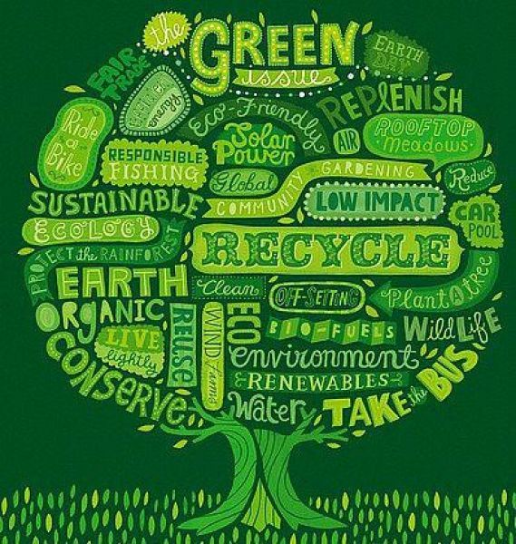 Green Day clipart natural environment Quotes green quotes earth_day_quotes_environment_Green+Tree+with+ environmental+sayings
