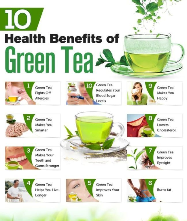 Green Day clipart tea plant Lose Weight to Many Benefits