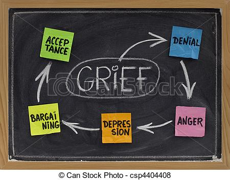 Grieve clipart bereavement (denial of  5 Images