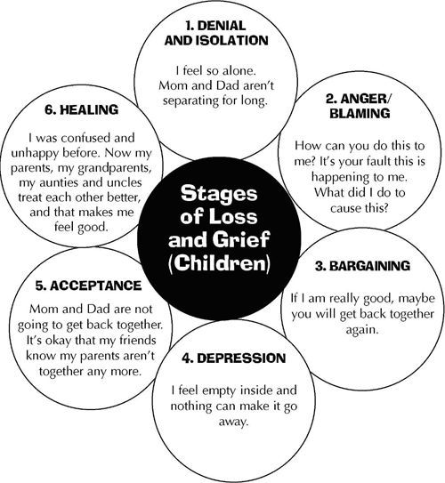 Grieve clipart child depression Activities Worksheets of on This
