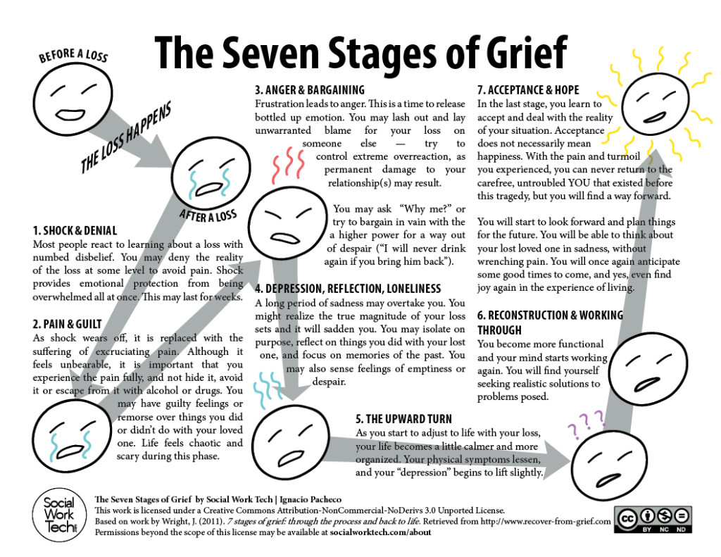 Grieve clipart problematic To The 7 (click Seven