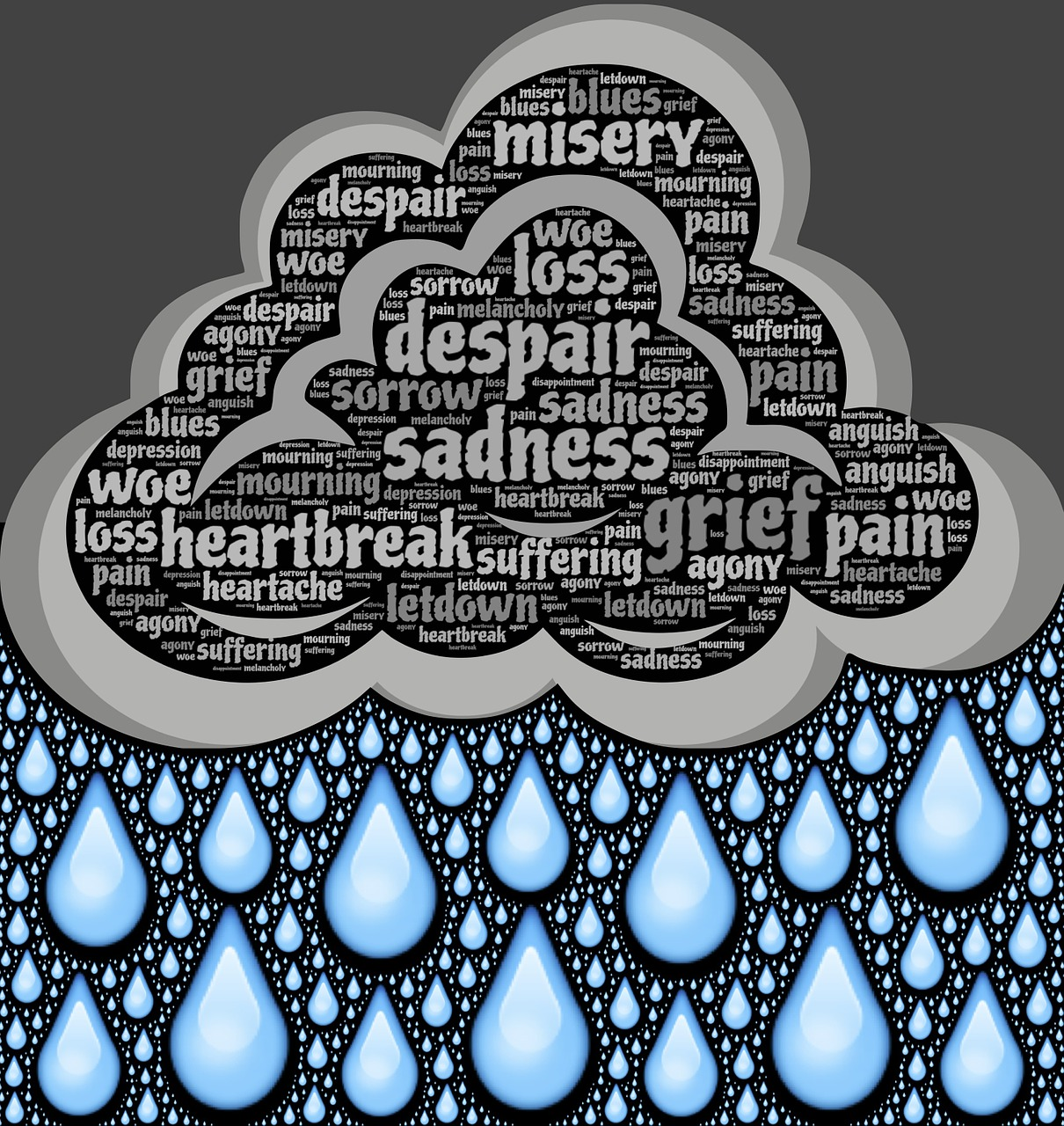 Grieve clipart sad friend  after stages Stages Urns