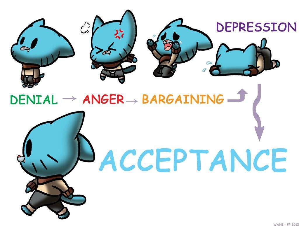 Grieve clipart worried Characters I'll Stages be Amino