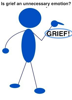 Grieve clipart worried Worry considered R2 about grief?