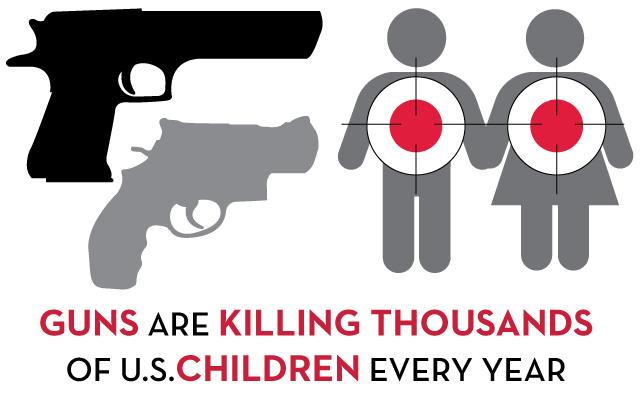 Gun Shot clipart gun violence Of Colorlines Year Die in