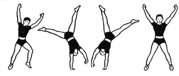 Gymnast clipart cartwheel  Dividing Free and Clip