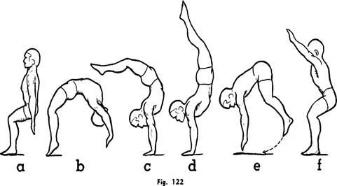 Gymnastics clipart back handspring Time i Back have to