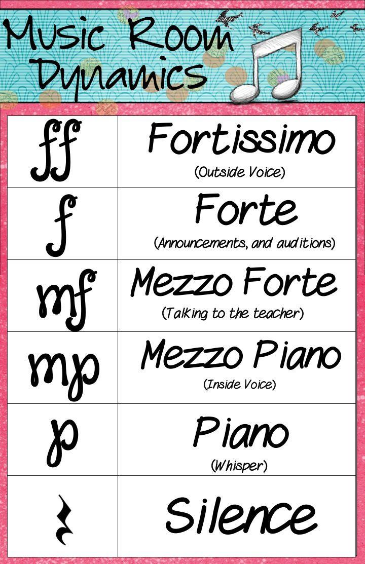 Sheet Music clipart music class Best charts ideas Voice level