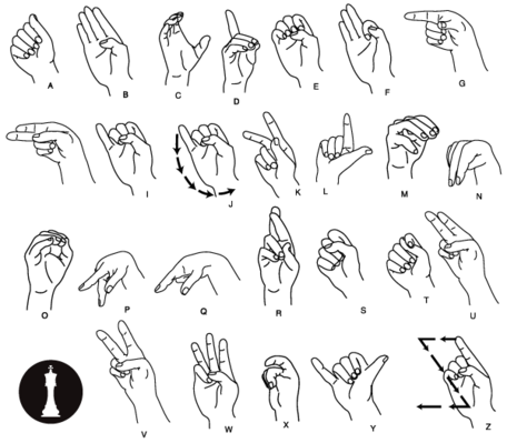 Hand Gesture clipart Clipart hand Collection Clipart gestures