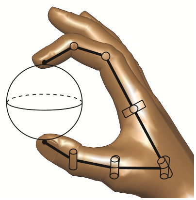 Hand Gesture clipart capability Can Robotic  Optimization Hands