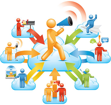 Advertisement clipart effective communication To needs communicate what various