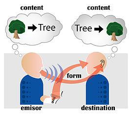 Hand Gesture clipart effective communication #2