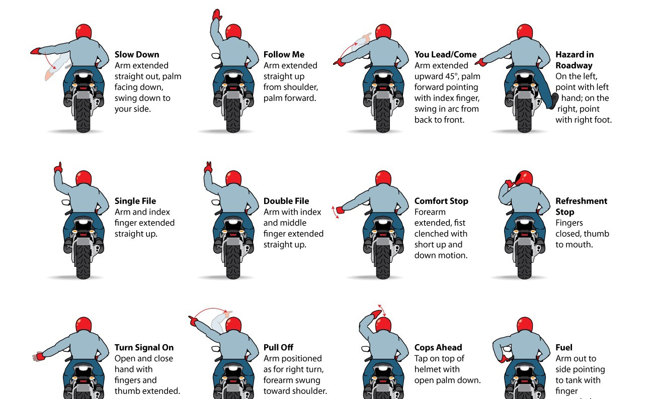 Hand Gesture clipart motorcycle Motorcycle Bike Signals Hand Eases