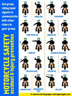 Hand Gesture clipart motorcycle Riding signals Group 2 Safety