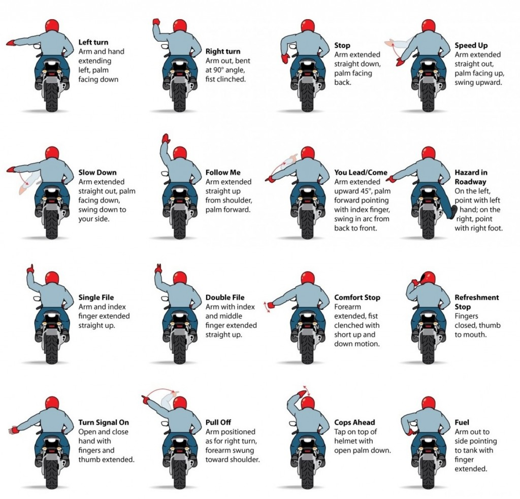 Hand Gesture clipart motorcycle Indian the All Page is