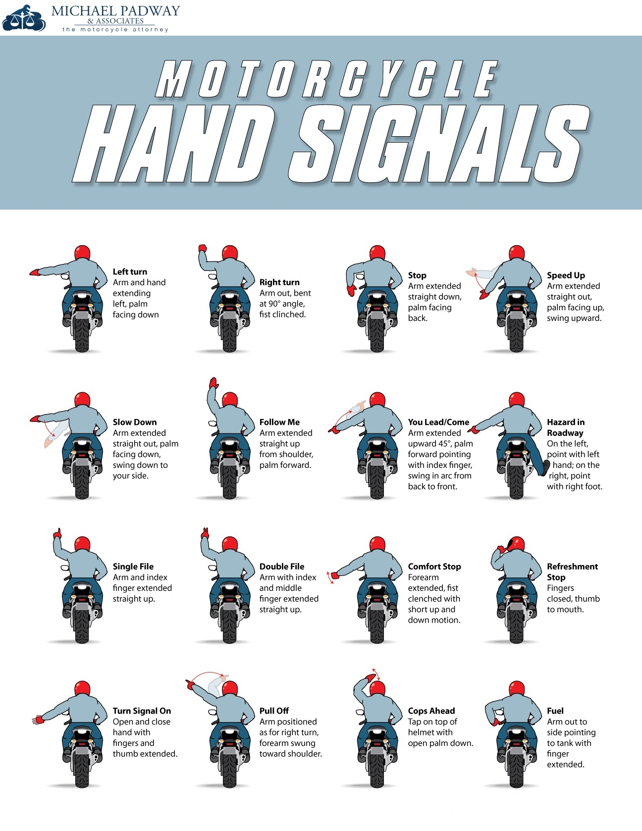 Hand Gesture clipart motorcycle Signals How  Motorcycle Motorcycle