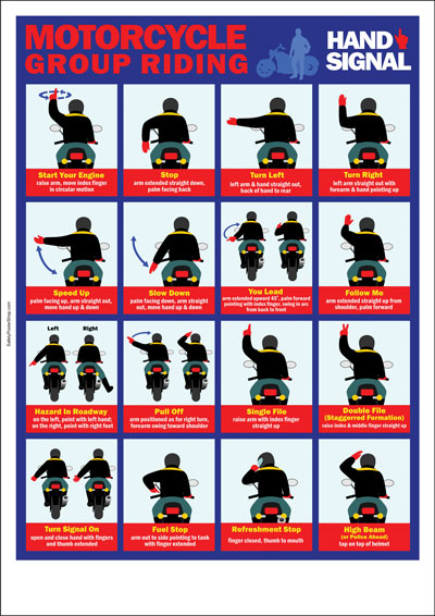 Hand Gesture clipart motorcycle Safety hand Posters motorcycle poster