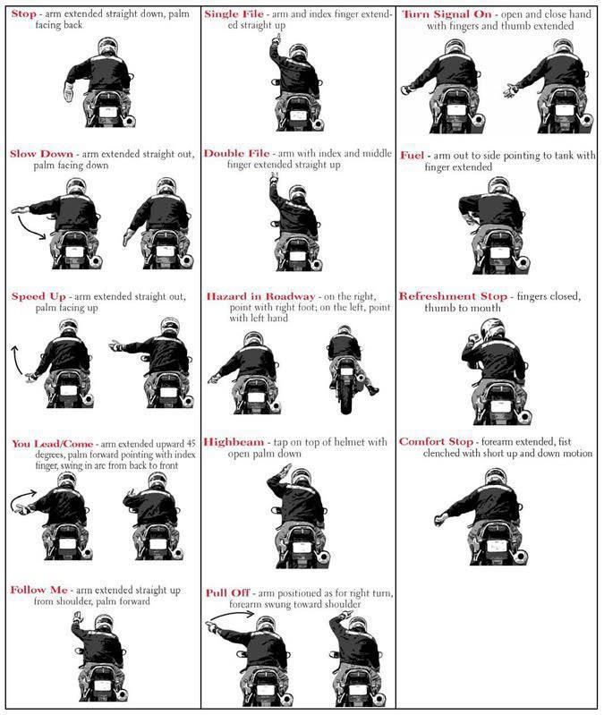Hand Gesture clipart motorcycle Signals know I 25+ to