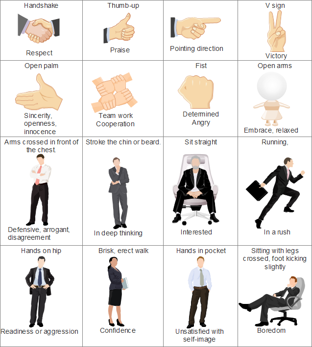 Hand Gesture clipart professional communication Art in Free following these