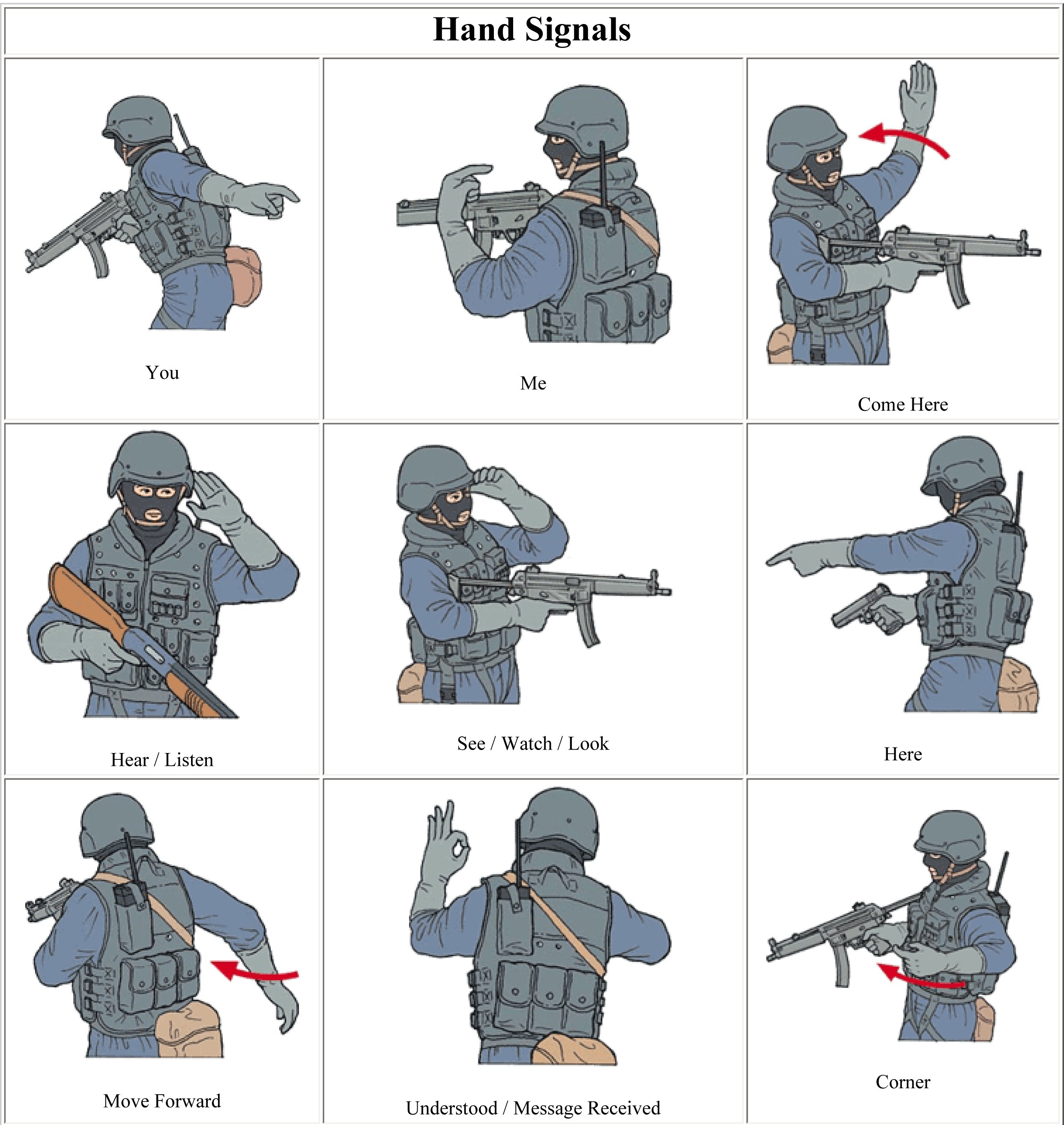 Hand Gesture clipart slang Commands Suggestion: a simple starcitizen