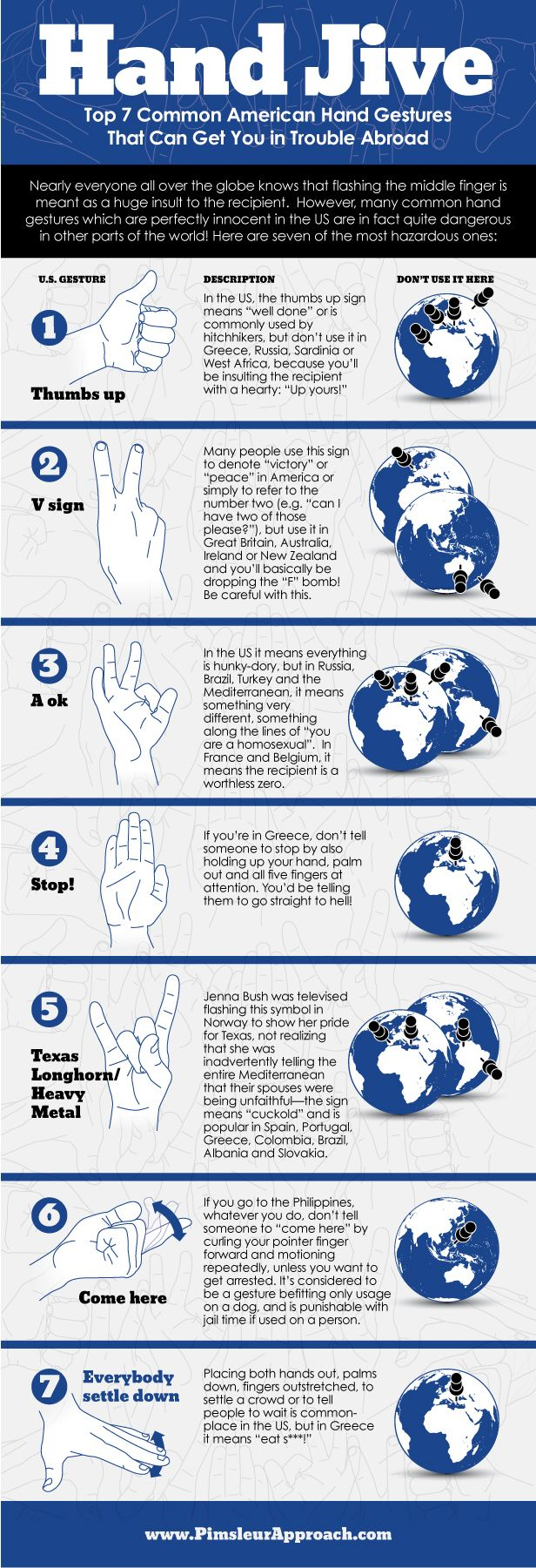 Hand Gesture clipart written communication On Hand Signs images Common