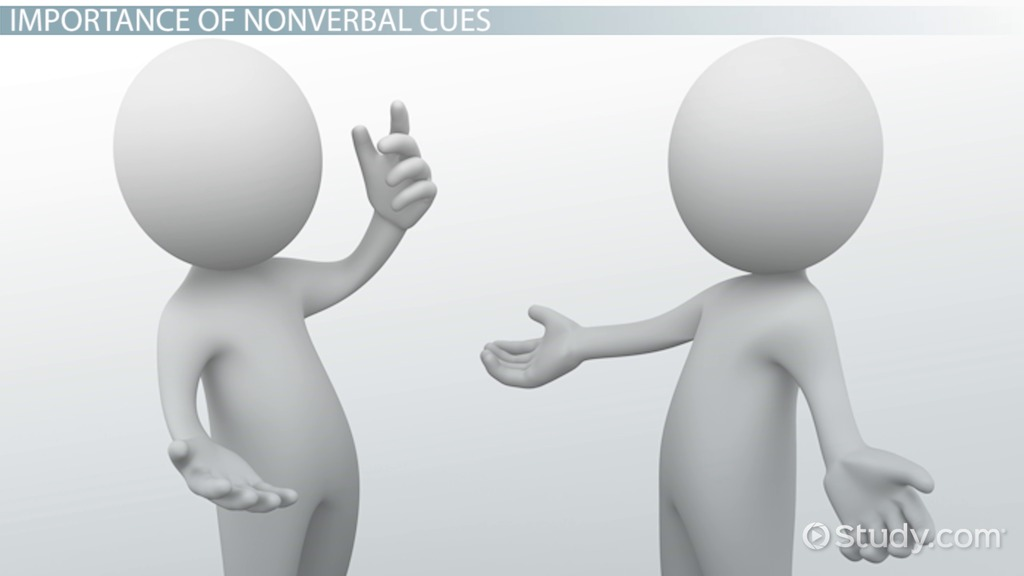 Hand Gesture clipart written communication Cues in  com Nonverbal
