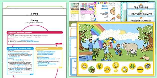 Handprint clipart childminder Spring Web Activity EYFS