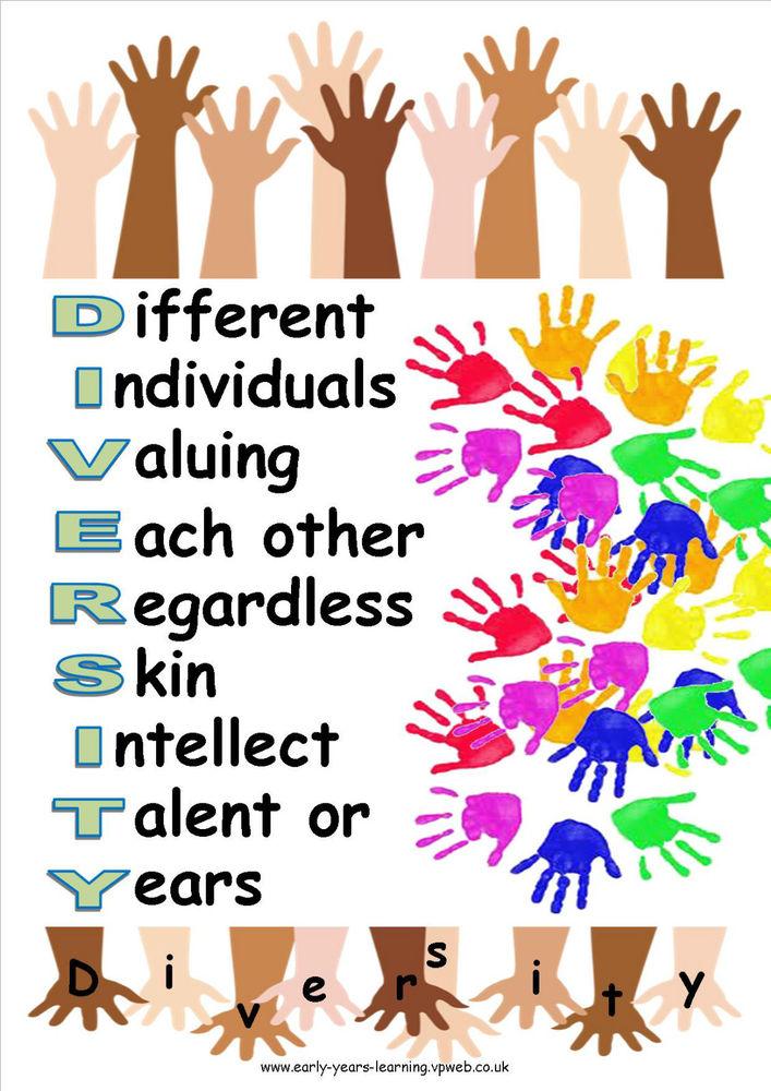 Handprint clipart childminder About POSTERS~OFSTED~Nursery~Childminder~School~3 A4 Diversity Details