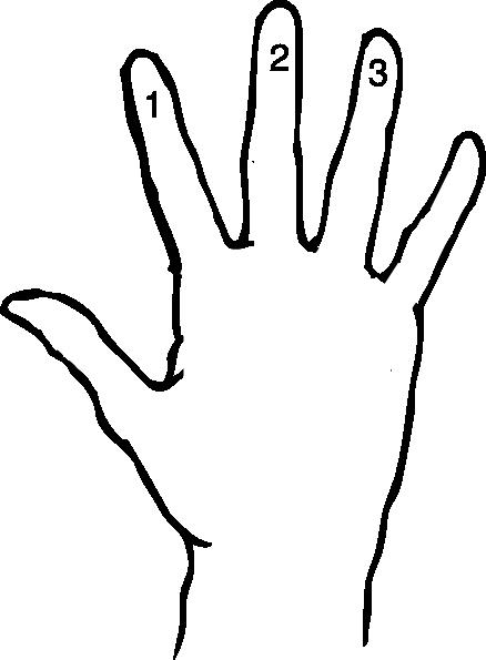 Handprint clipart right hand Hand Clip Art Clipart Right