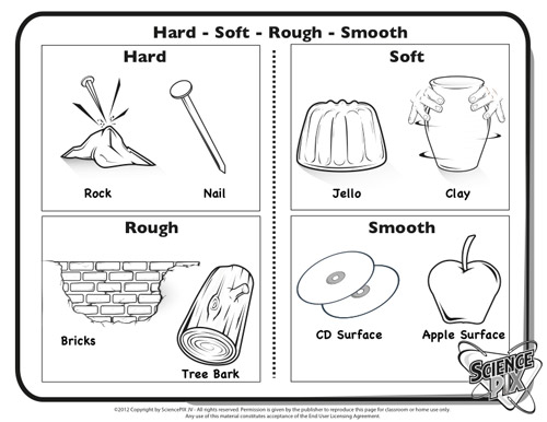 Hard Rock clipart rough object (English Smooth Spanish #Printables Rough