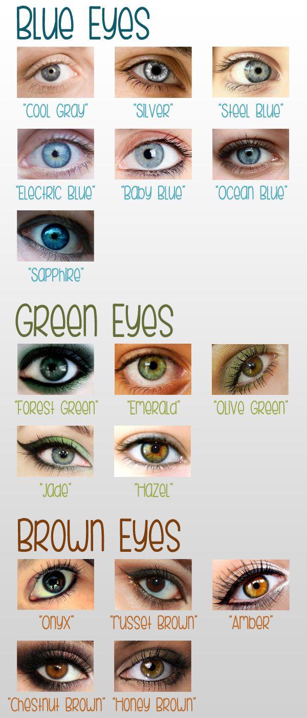 Hazel Eyes clipart child eye Since find eye Writers Pinterest