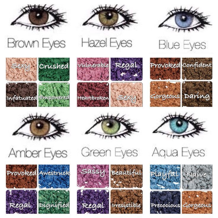 Hazel Eyes clipart eye color Pigments Eye Best charts compliment